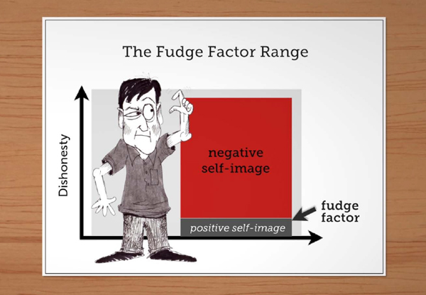 fudge-factor dan ariely