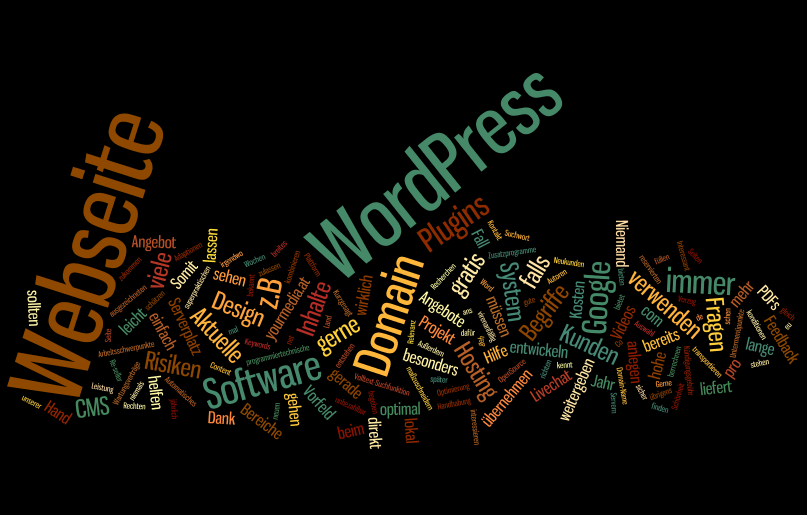 wordle-yourmedia