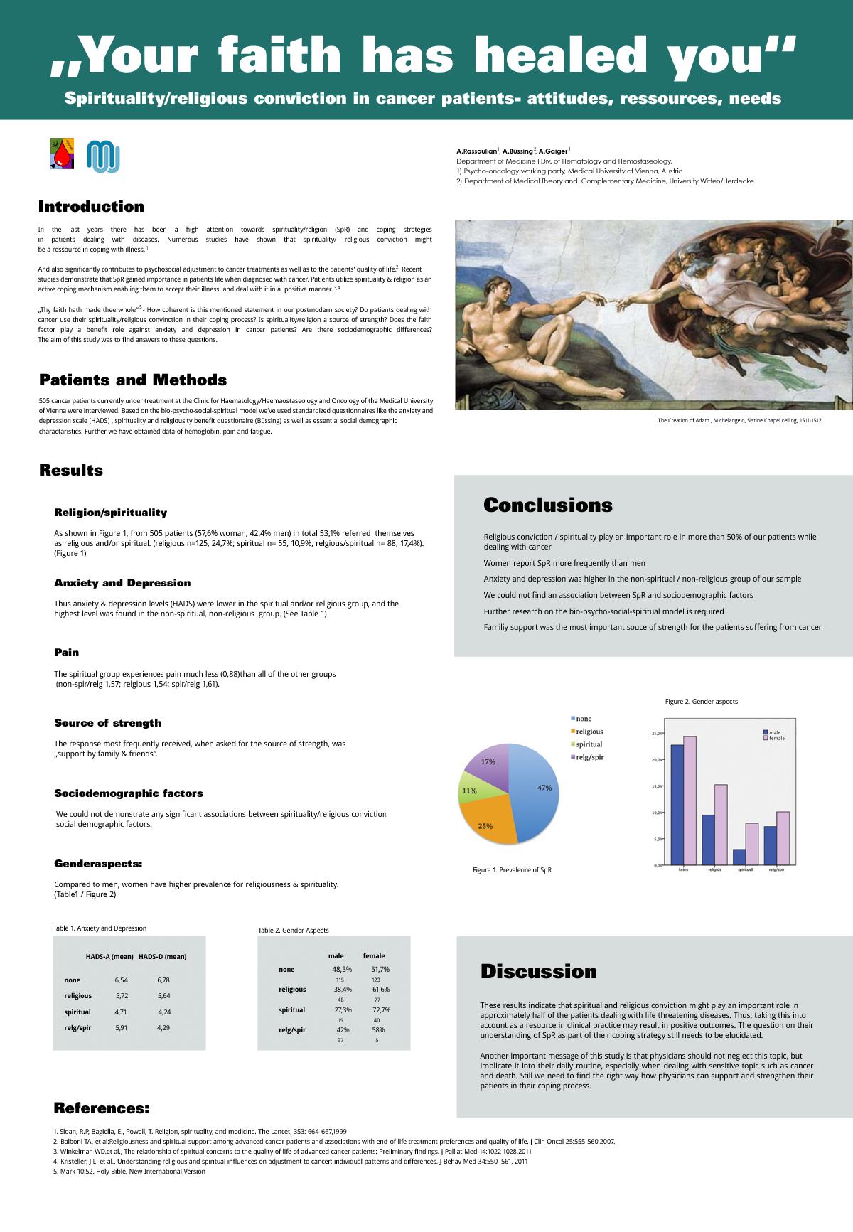 POSTER-design-studie-onkologie2013(1) Rassoulian